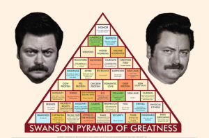 ron-swanson-pyramid-of-greatness-wallpaper-iphone960x640